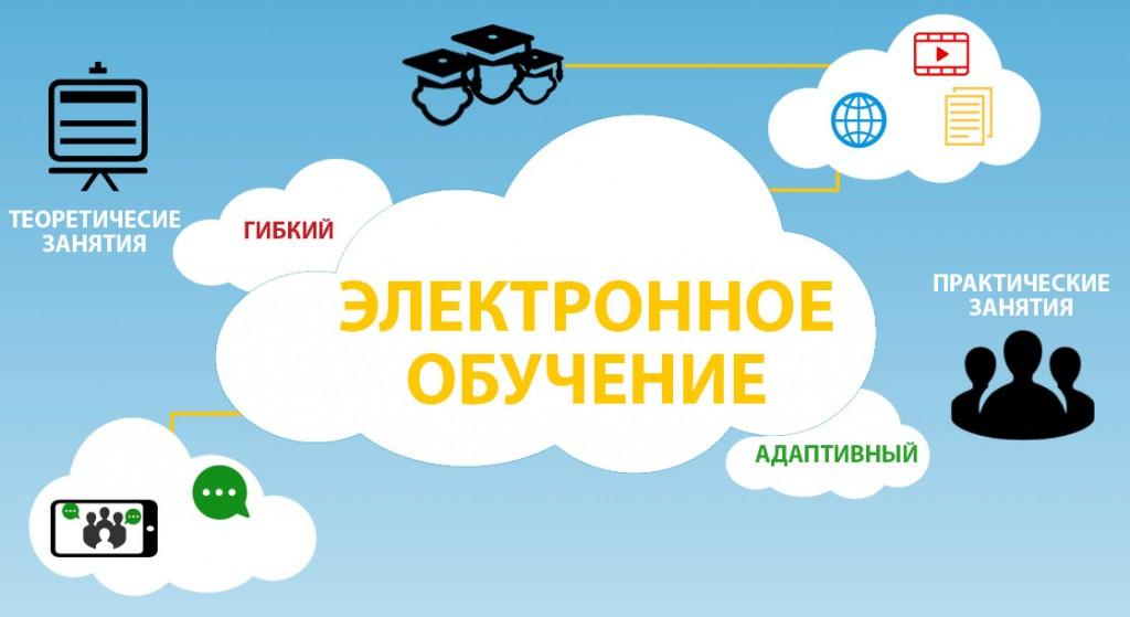 Infografia_metodologia_RUSO